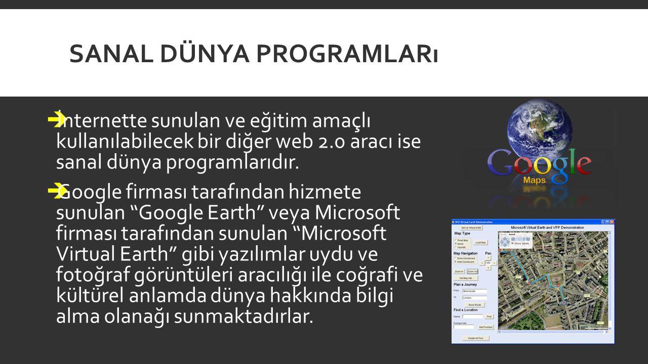 Sanal Dünya Programları