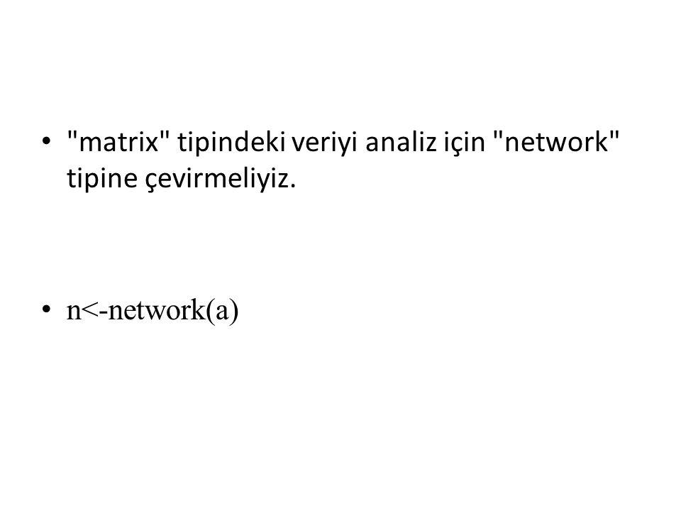 matrix tipindeki veriyi analiz için network tipine çevirmeliyiz.