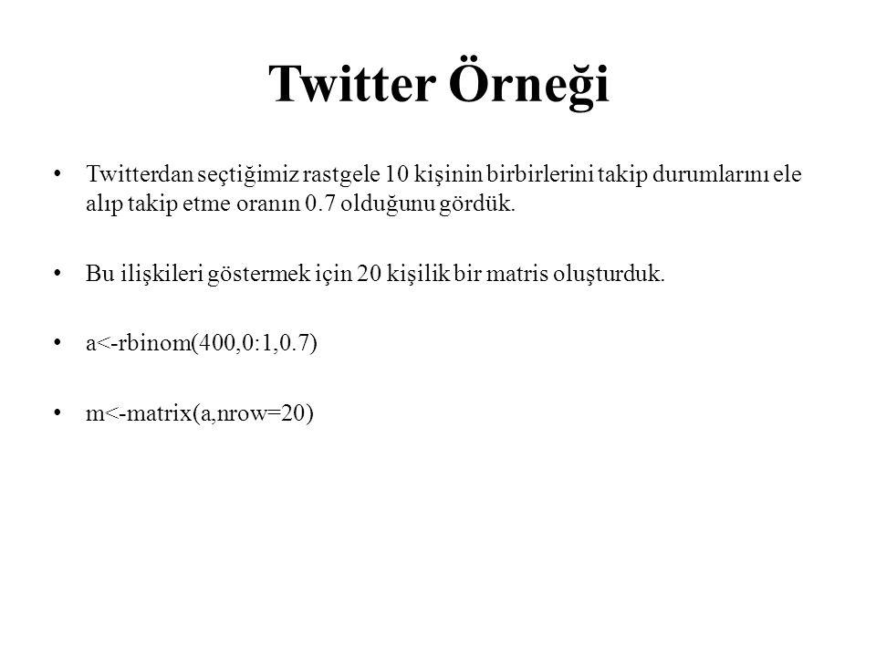 Twitter Örneği Twitterdan seçtiğimiz rastgele 10 kişinin birbirlerini takip durumlarını ele alıp takip etme oranın 0.7 olduğunu gördük.