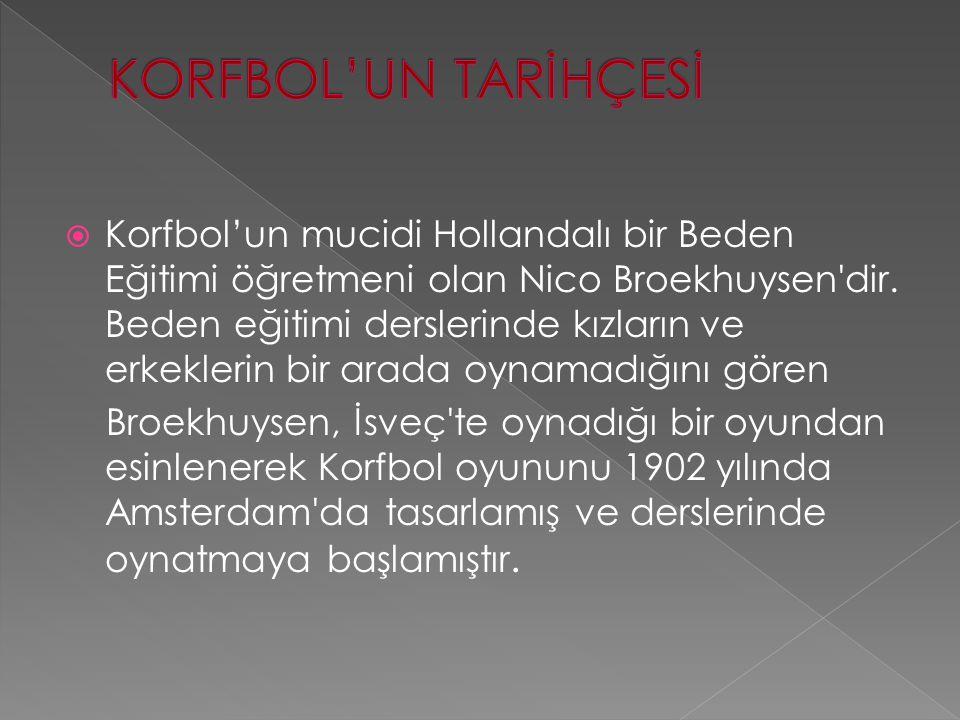 KORFBOL'UN TARİHÇESİ