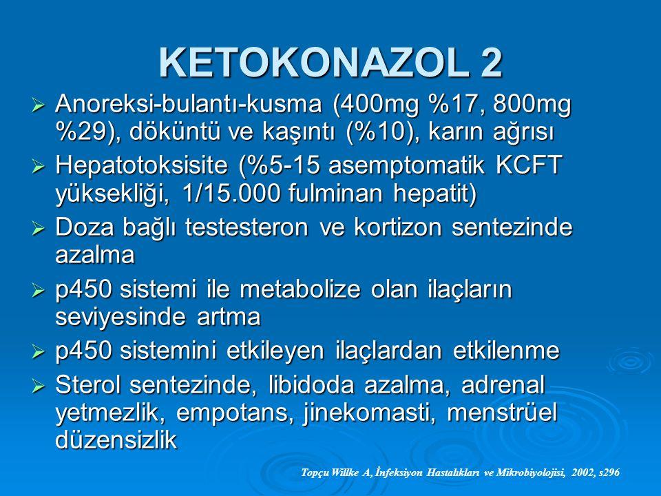 KETOKONAZOL 2 Anoreksi-bulantı-kusma (400mg %17, 800mg %29), döküntü ve kaşıntı (%10), karın ağrısı.