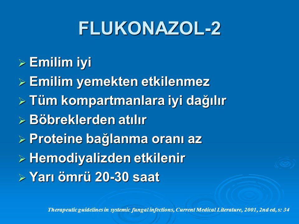 FLUKONAZOL-2 Emilim iyi Emilim yemekten etkilenmez