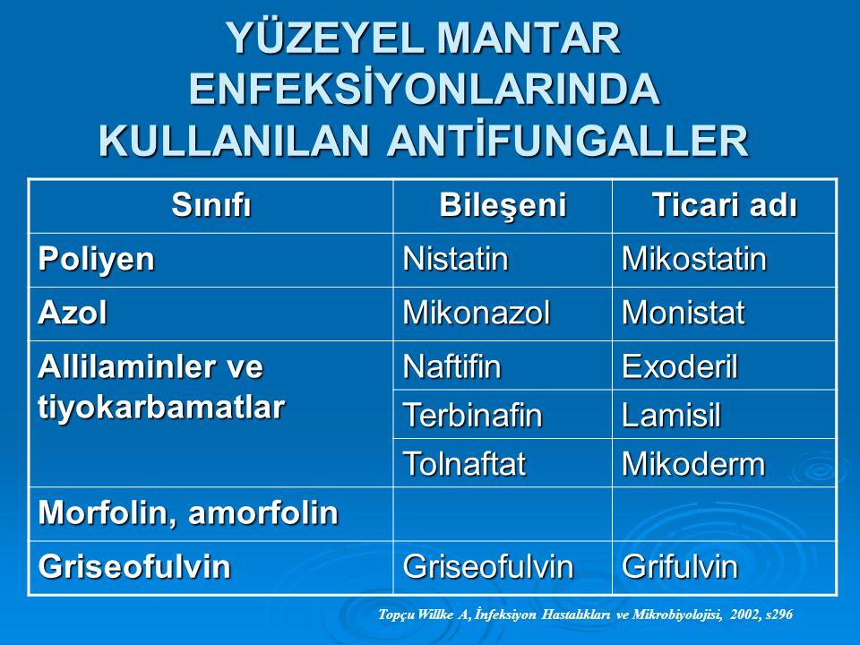 YÜZEYEL MANTAR ENFEKSİYONLARINDA KULLANILAN ANTİFUNGALLER