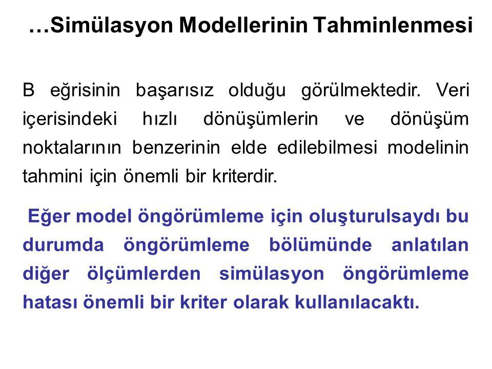 …Simülasyon Modellerinin Tahminlenmesi