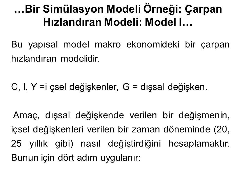 …Bir Simülasyon Modeli Örneği: Çarpan Hızlandıran Modeli: Model I…
