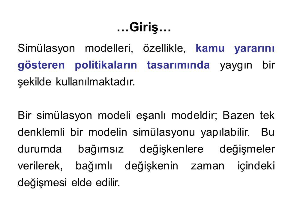 …Giriş… Simülasyon modelleri, özellikle, kamu yararını gösteren politikaların tasarımında yaygın bir şekilde kullanılmaktadır.