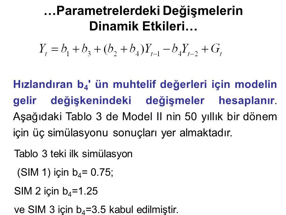 …Parametrelerdeki Değişmelerin Dinamik Etkileri…