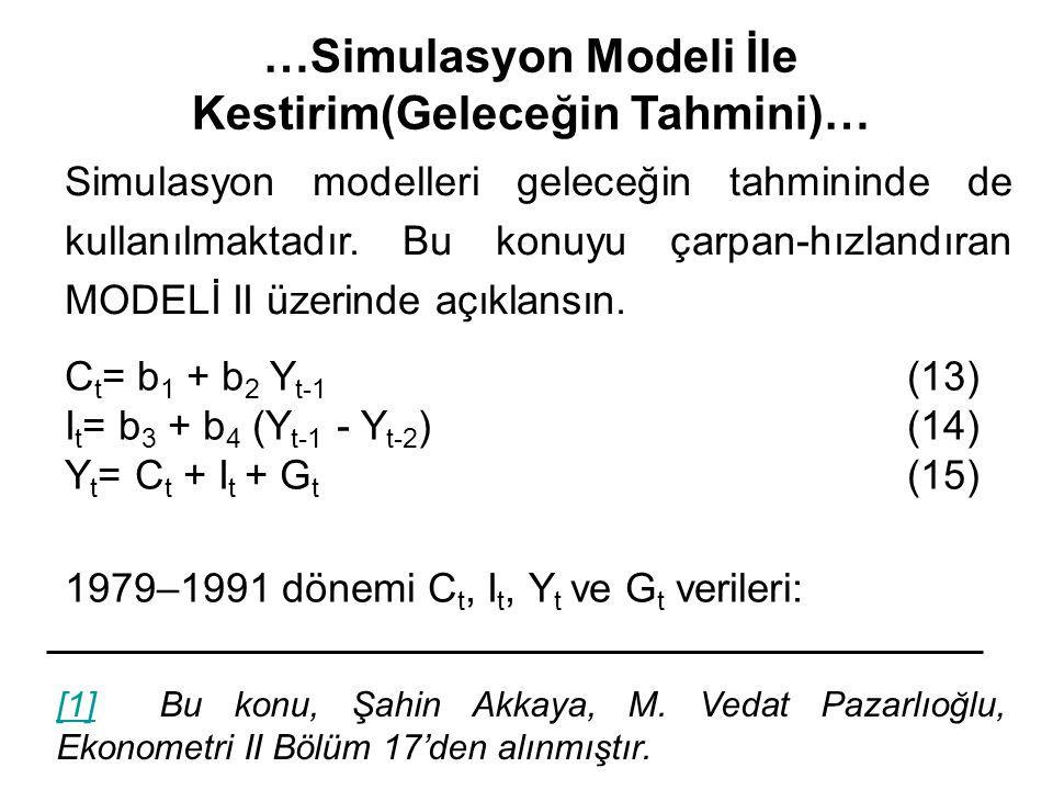 …Simulasyon Modeli İle Kestirim(Geleceğin Tahmini)…