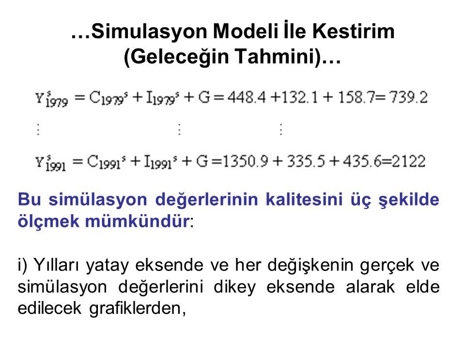 …Simulasyon Modeli İle Kestirim (Geleceğin Tahmini)…