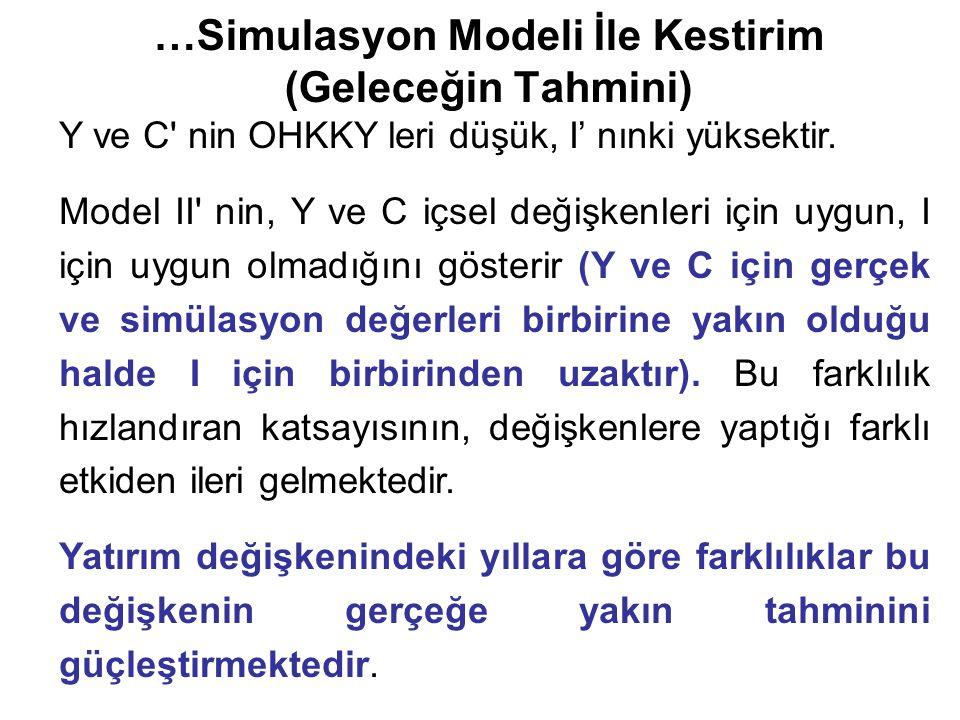 …Simulasyon Modeli İle Kestirim (Geleceğin Tahmini)