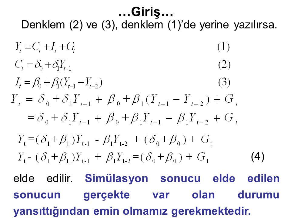 …Giriş… Denklem (2) ve (3), denklem (1)'de yerine yazılırsa. (4)