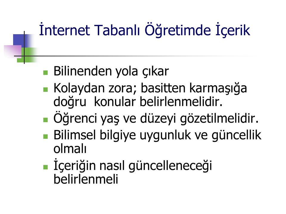 İnternet Tabanlı Öğretimde İçerik