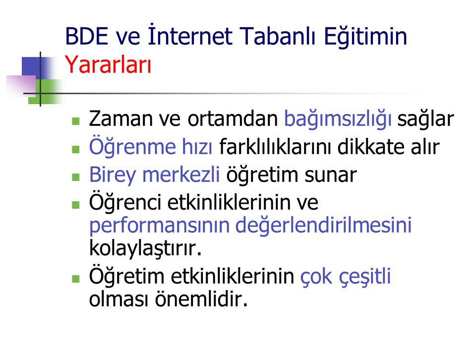 BDE ve İnternet Tabanlı Eğitimin Yararları