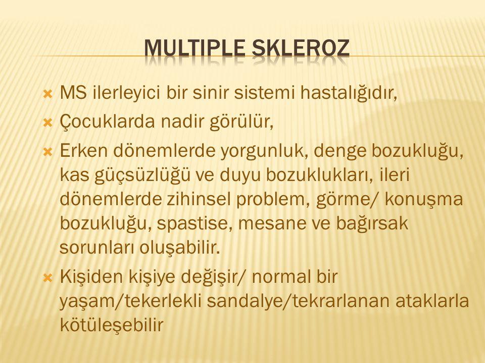 Multiple skleroz MS ilerleyici bir sinir sistemi hastalığıdır,