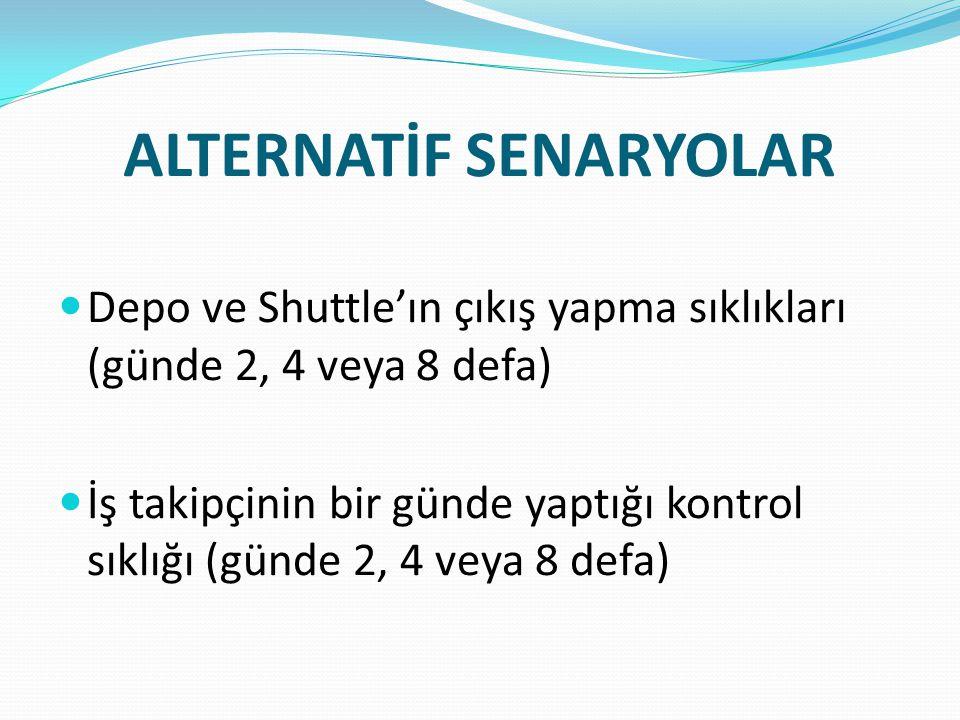 ALTERNATİF SENARYOLAR