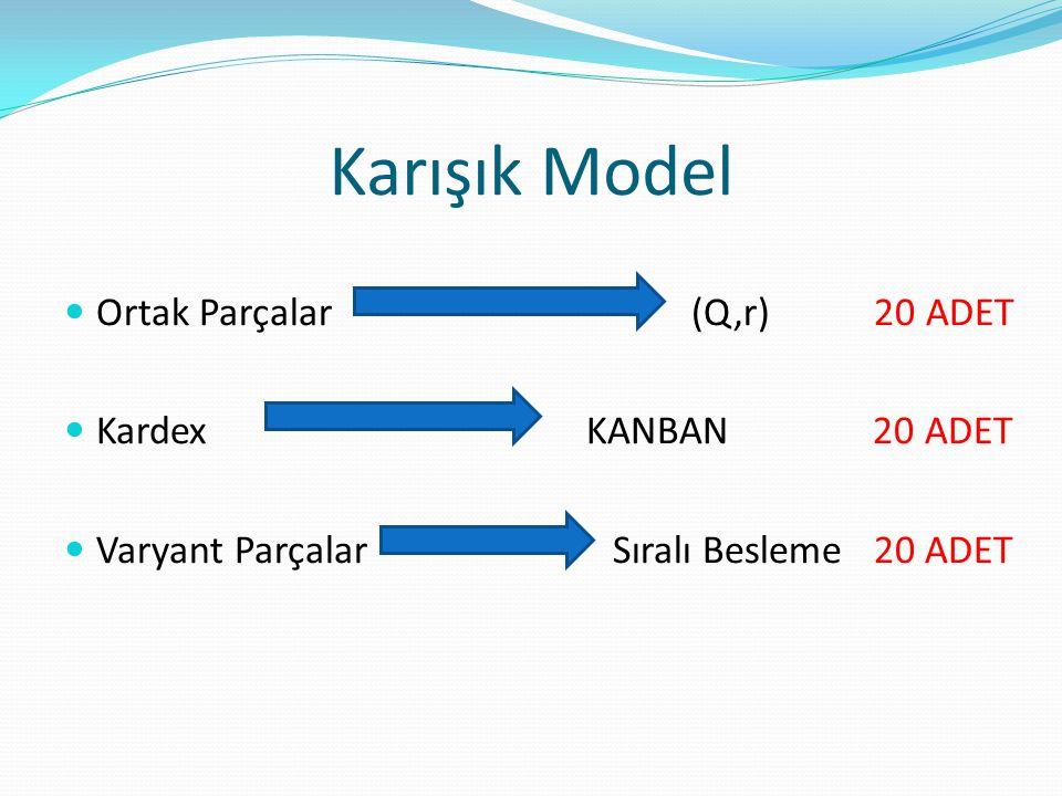 Karışık Model Ortak Parçalar (Q,r) 20 ADET Kardex KANBAN 20 ADET