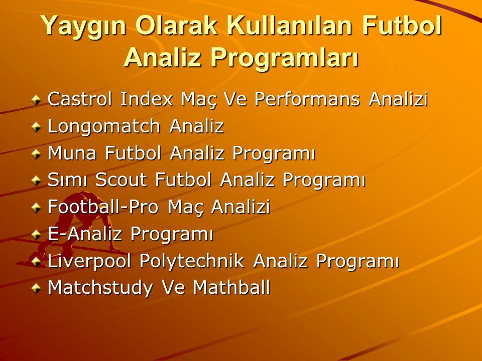 Yaygın Olarak Kullanılan Futbol Analiz Programları