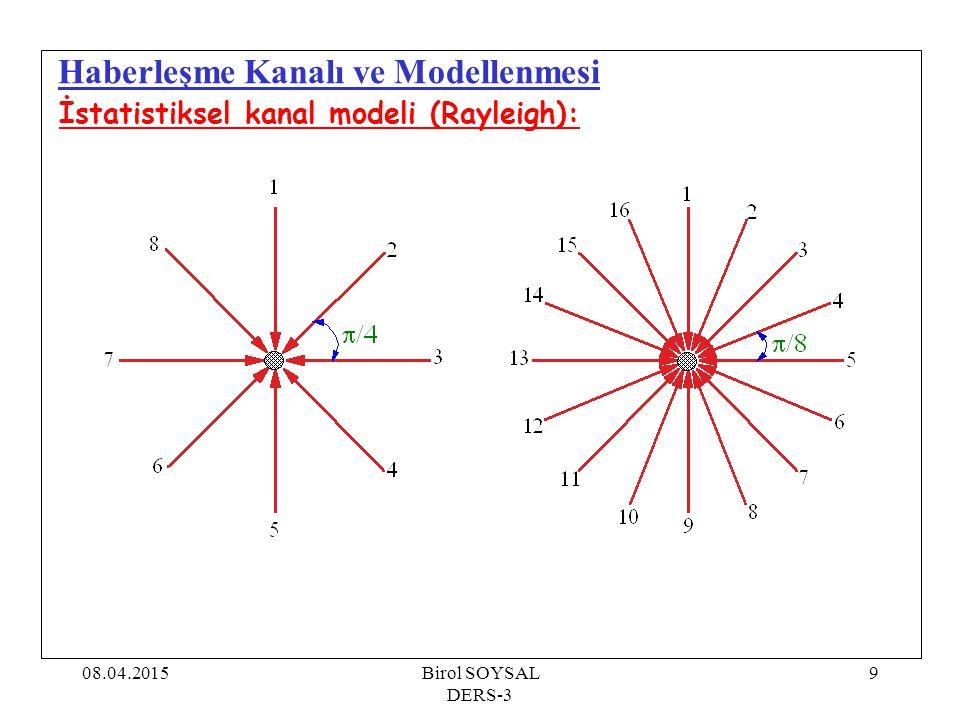 Haberleşme Kanalı ve Modellenmesi
