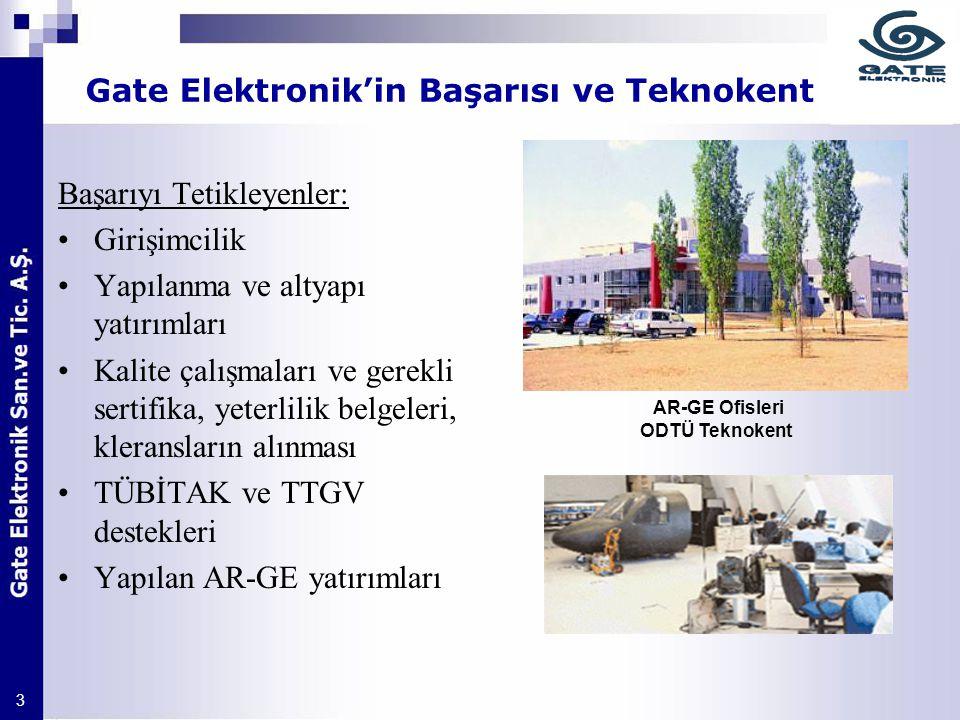 Gate Elektronik'in Başarısı ve Teknokent