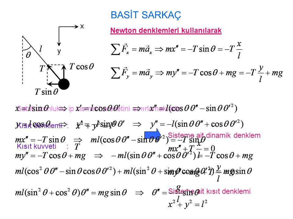 Newton denklemleri kullanılarak