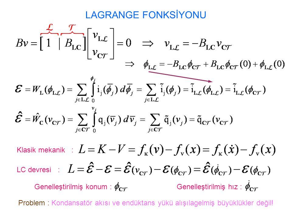 LAGRANGE FONKSİYONU Klasik mekanik : LC devresi :