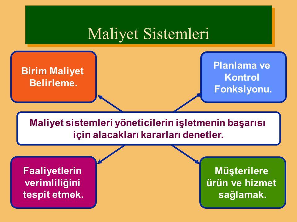 Maliyet Sistemleri Planlama ve Birim Maliyet Kontrol Belirleme.