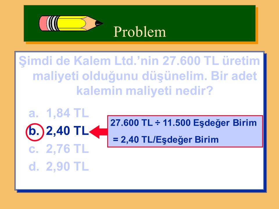 Problem Şimdi de Kalem Ltd.'nin 27.600 TL üretim maliyeti olduğunu düşünelim. Bir adet kalemin maliyeti nedir
