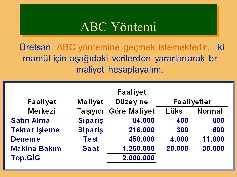 ABC Yöntemi Üretsan ABC yöntemine geçmek istemektedir.