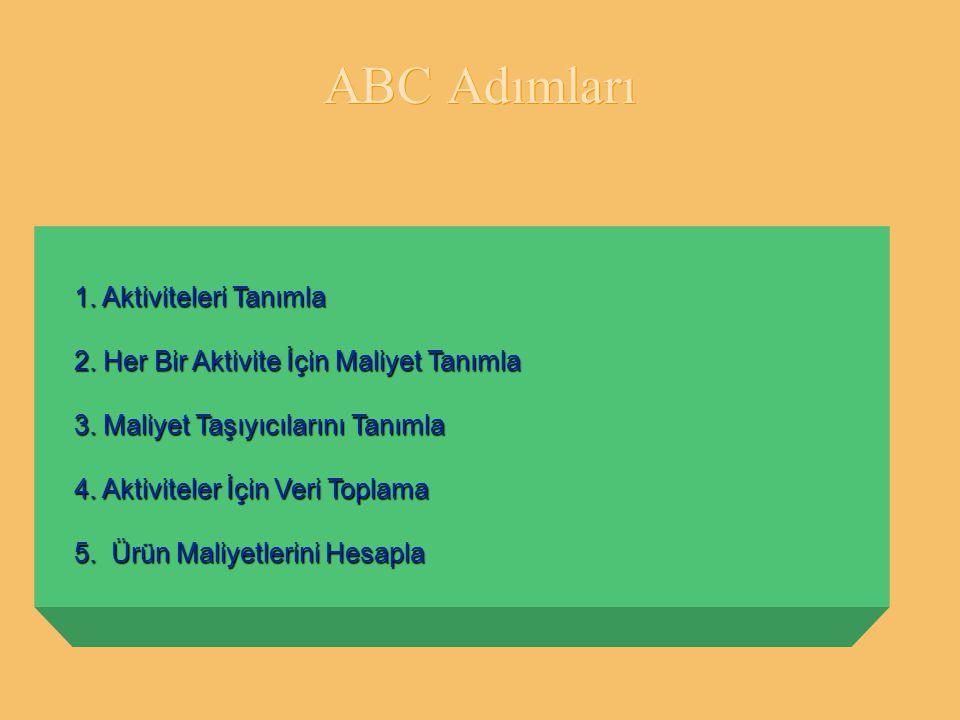 ABC Adımları 1. Aktiviteleri Tanımla
