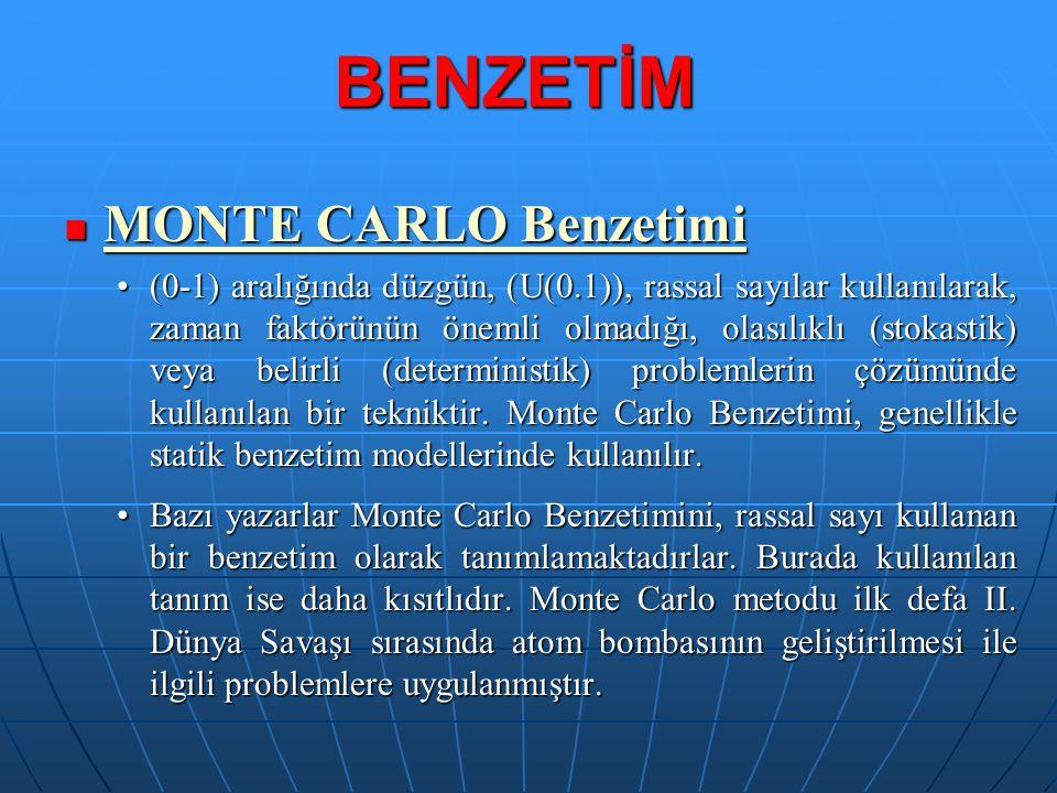 BENZETİM MONTE CARLO Benzetimi