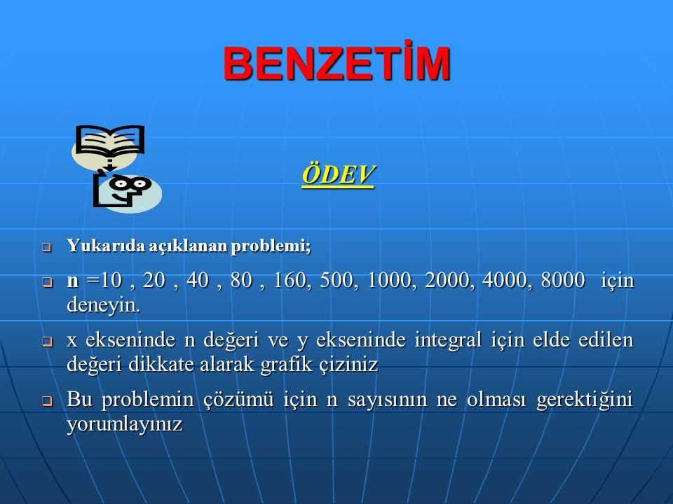 BENZETİM ÖDEV. Yukarıda açıklanan problemi; n =10 , 20 , 40 , 80 , 160, 500, 1000, 2000, 4000, 8000 için deneyin.