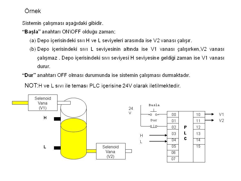 NOT:H ve L sıvı ile teması PLC içerisine 24V olarak iletilmektedir.