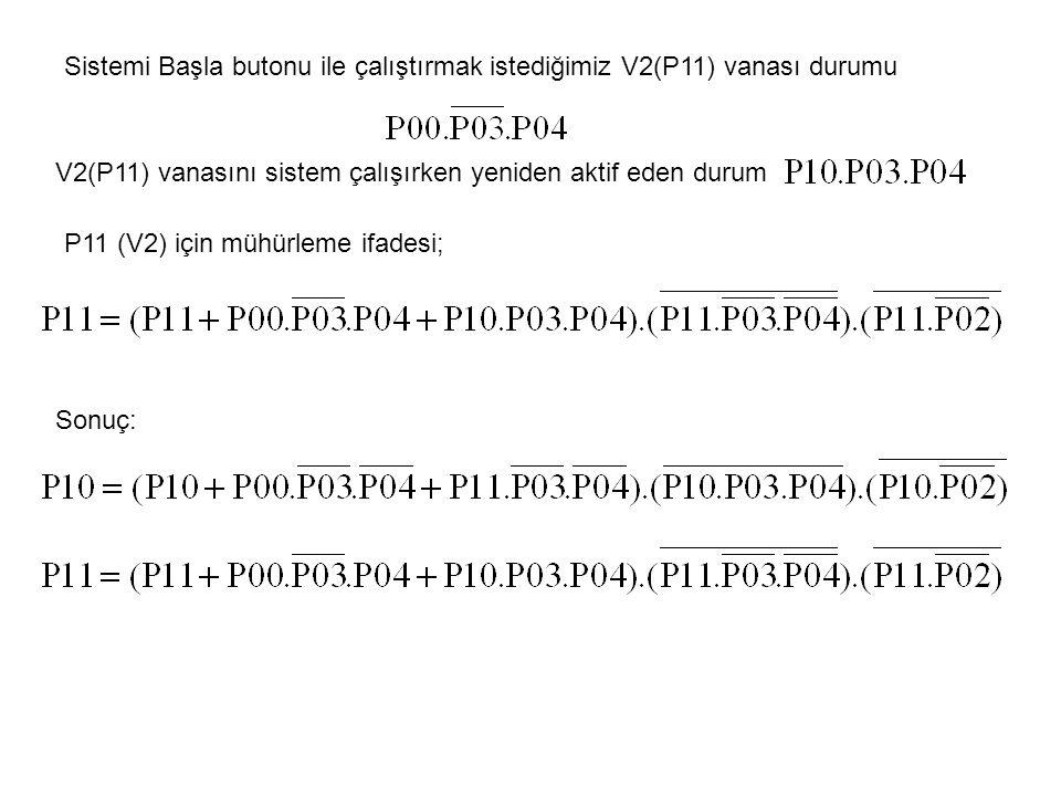 Sistemi Başla butonu ile çalıştırmak istediğimiz V2(P11) vanası durumu