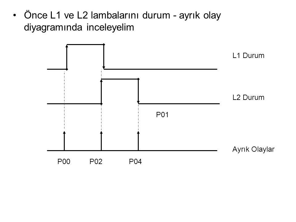 Önce L1 ve L2 lambalarını durum - ayrık olay diyagramında inceleyelim