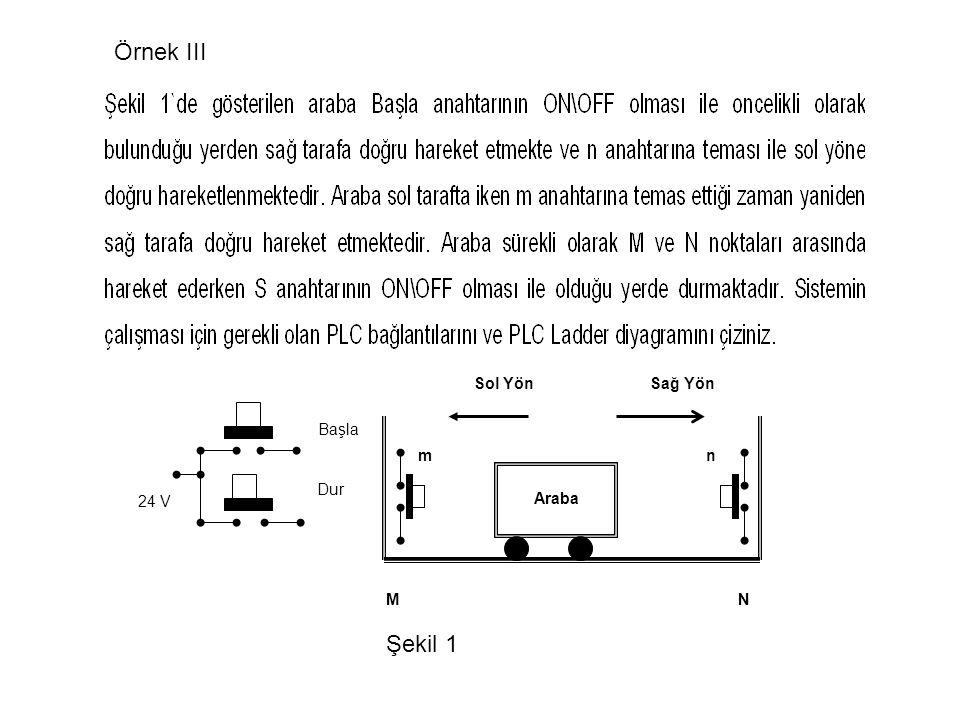 Örnek III Dur Başla 24 V Araba Sol Yön Sağ Yön m n M N Şekil 1
