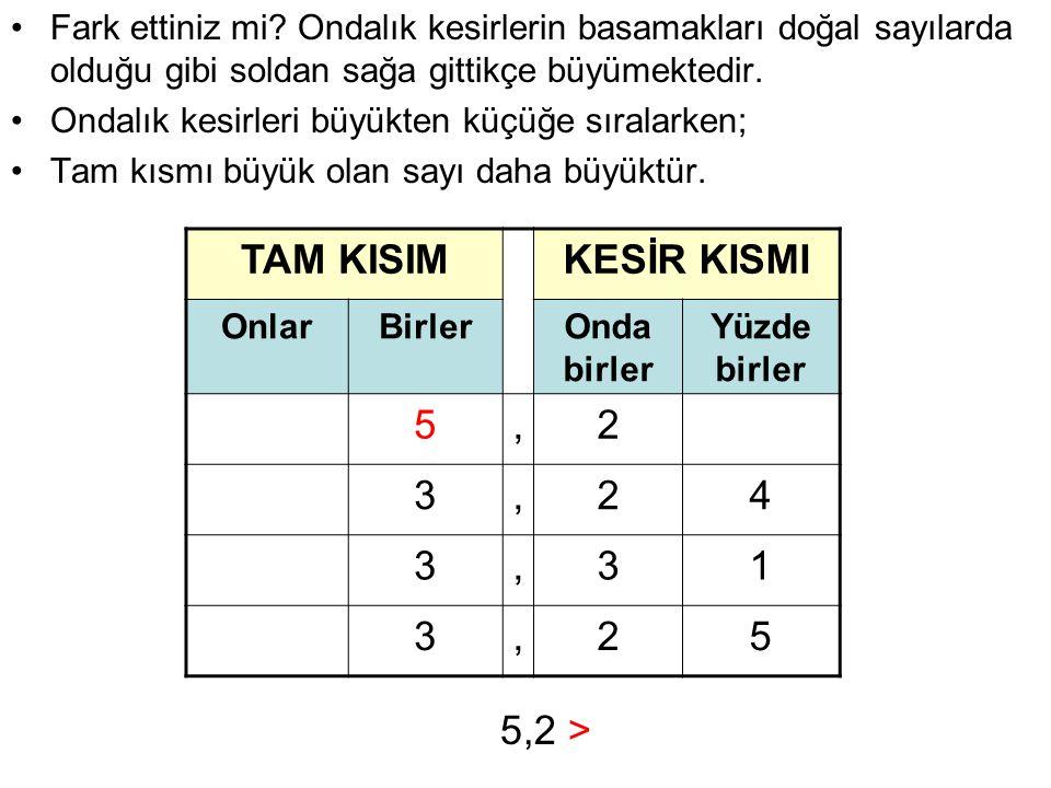 TAM KISIM KESİR KISMI 5 , 2 3 4 1 5,2 >
