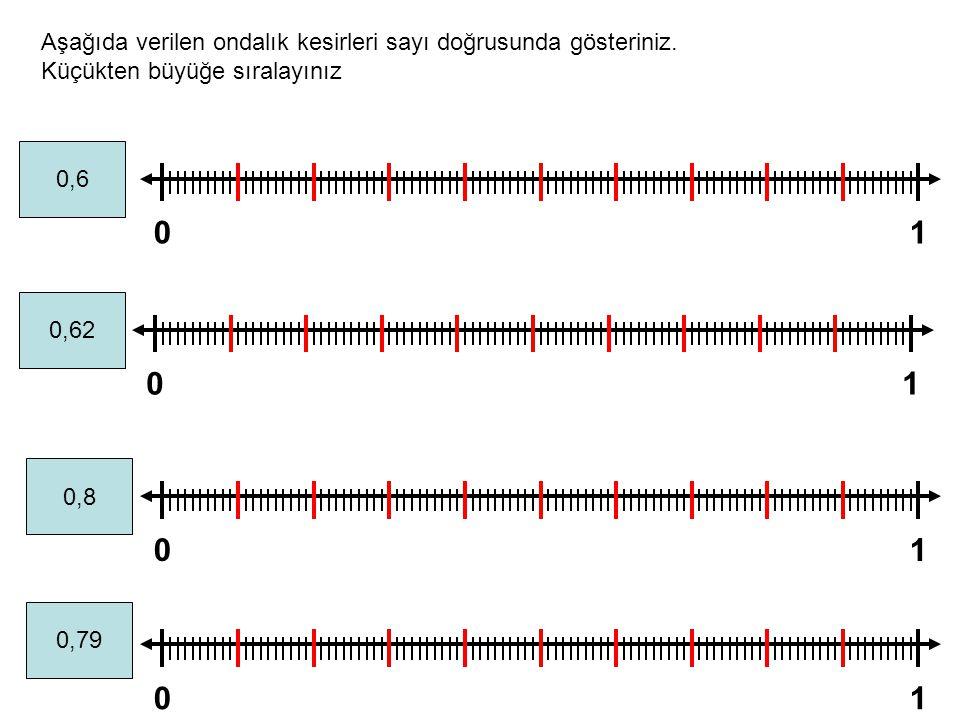 1 1 1 1 Aşağıda verilen ondalık kesirleri sayı doğrusunda gösteriniz.