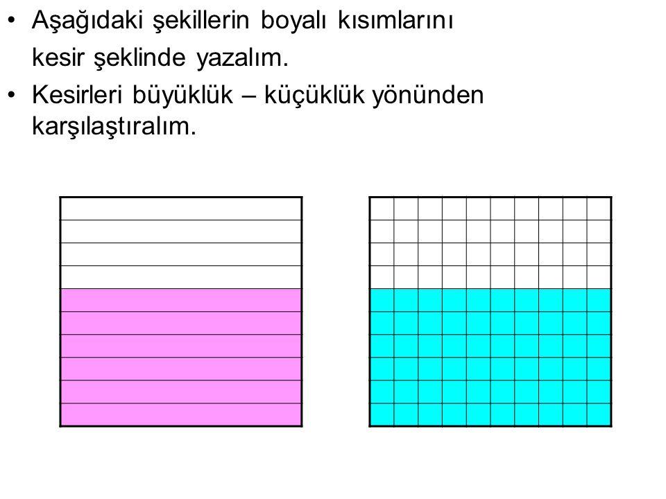 Aşağıdaki şekillerin boyalı kısımlarını