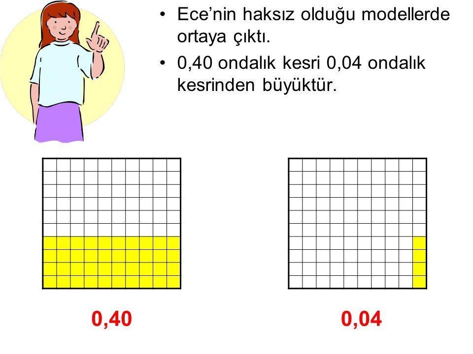 0,40 0,04 Ece'nin haksız olduğu modellerde ortaya çıktı.