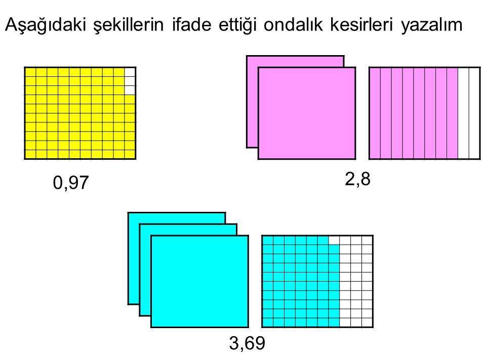 Aşağıdaki şekillerin ifade ettiği ondalık kesirleri yazalım