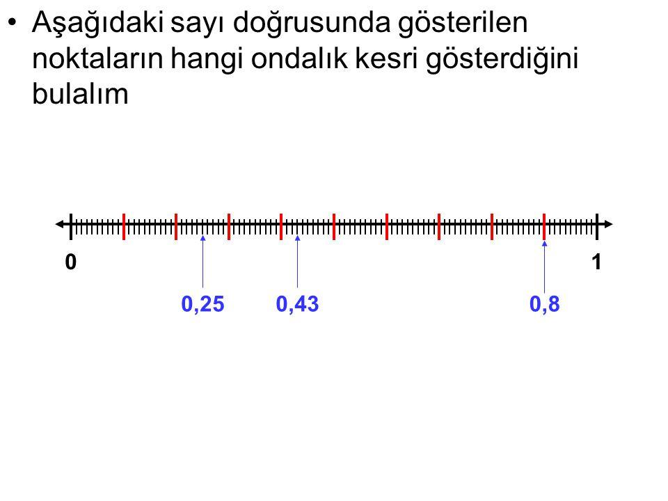 Aşağıdaki sayı doğrusunda gösterilen noktaların hangi ondalık kesri gösterdiğini bulalım
