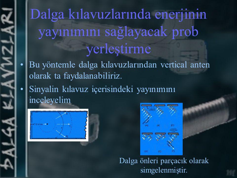 Dalga kılavuzlarında enerjinin yayınımını sağlayacak prob yerleştirme