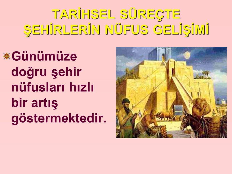 TARİHSEL SÜREÇTE ŞEHİRLERİN NÜFUS GELİŞİMİ