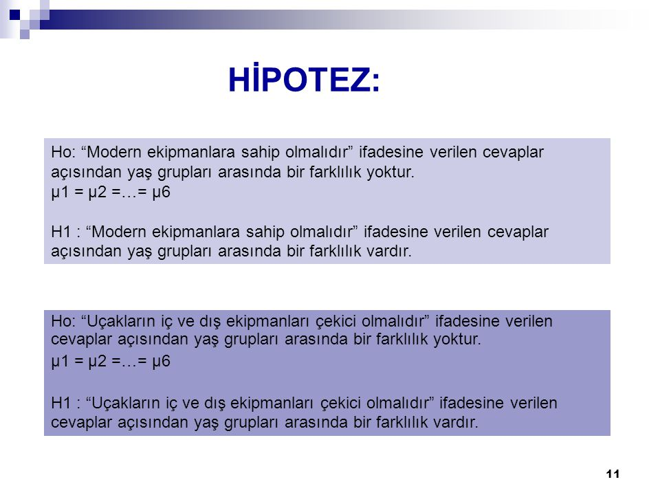 HİPOTEZ: Ho: Modern ekipmanlara sahip olmalıdır ifadesine verilen cevaplar açısından yaş grupları arasında bir farklılık yoktur.