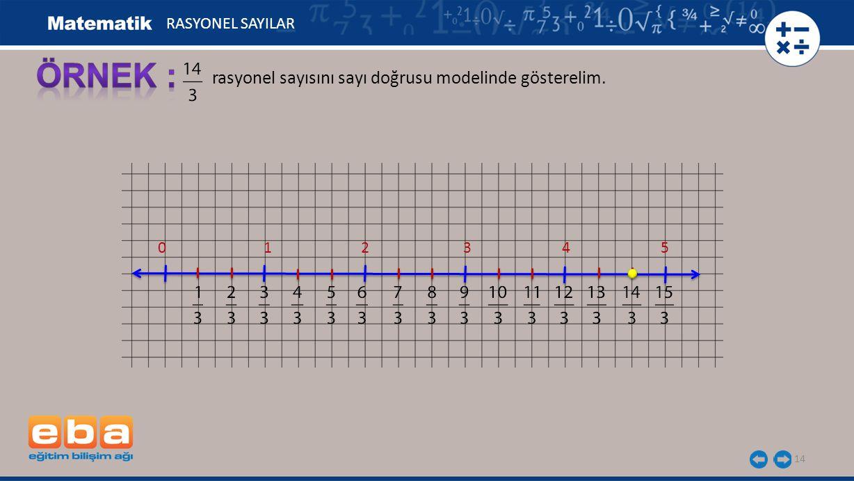 ÖRNEK : rasyonel sayısını sayı doğrusu modelinde gösterelim.