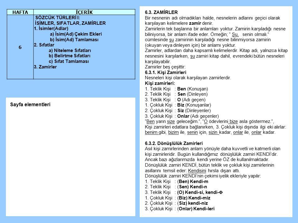 Sayfa elementleri HAFTA İÇERİK 6 SÖZCÜK TÜRLERİ I: 6.3. ZAMİRLER