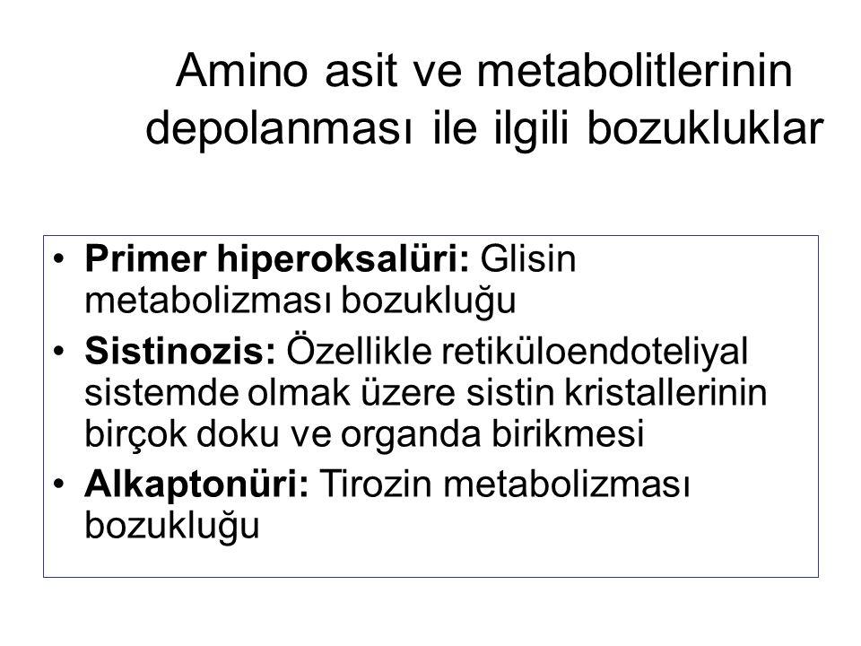 Amino asit ve metabolitlerinin depolanması ile ilgili bozukluklar