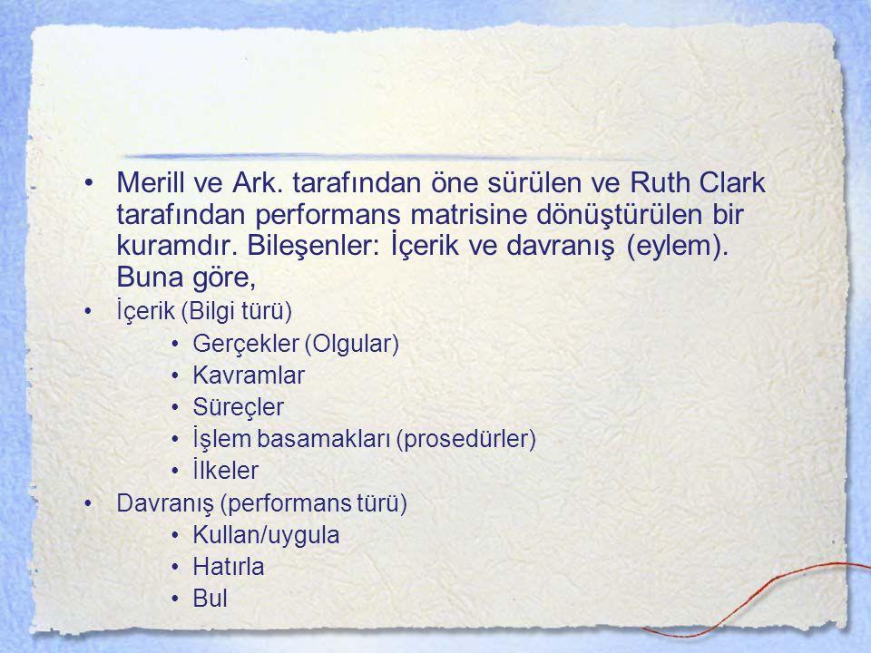 Merill ve Ark. tarafından öne sürülen ve Ruth Clark tarafından performans matrisine dönüştürülen bir kuramdır. Bileşenler: İçerik ve davranış (eylem). Buna göre,