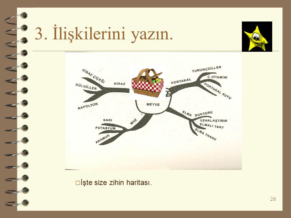3. İlişkilerini yazın. İşte size zihin haritası.
