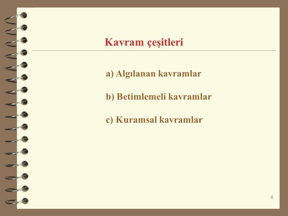 Kavram çeşitleri a) Algılanan kavramlar b) Betimlemeli kavramlar